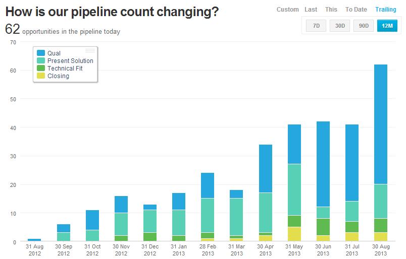 Pipeline-History2