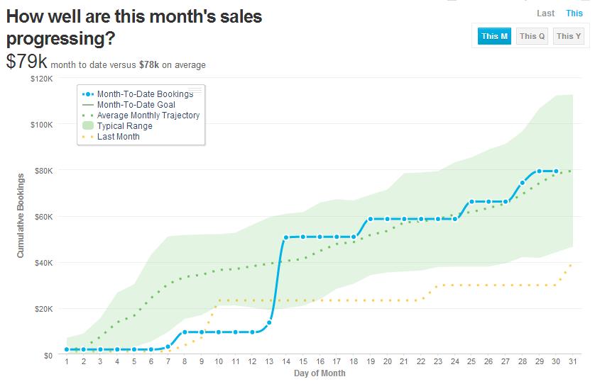 Sales-Forecast1