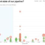 Pipeline-Today12