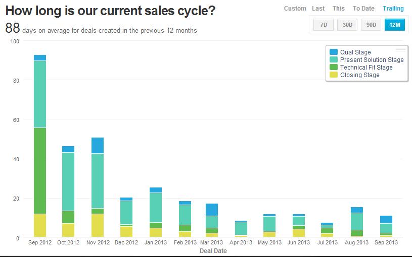 Sales-Cycle3